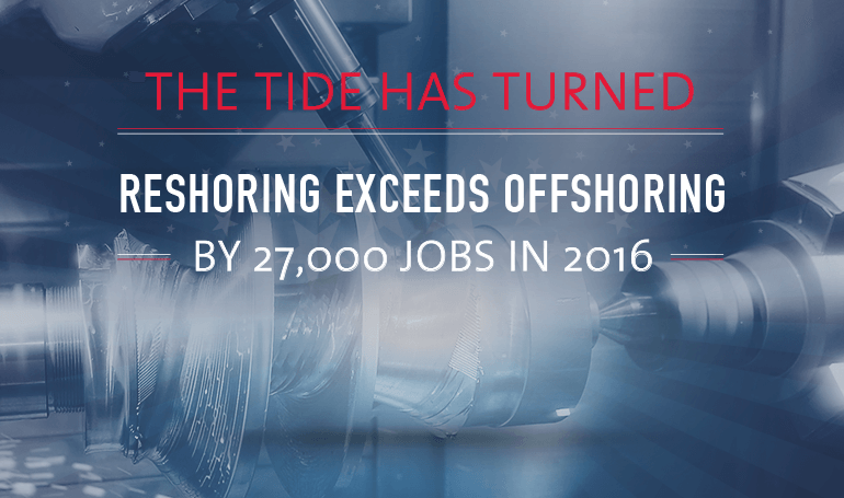 Reshoring Initiative 2016 Data Report: The Tide Has Turned